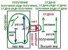 2011-03-22_rav_lecture_havaya-veshma-kabbalah_leiyot-adam_04