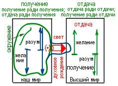 2011-03-22_rav_lecture_havaya-veshma-kabbalah_leiyot-adam_06