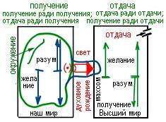 2011-03-22_rav_lecture_havaya-veshma-kabbalah_leiyot-adam_07
