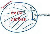 2011-03-22_rav_lecture_havaya-veshma-kabbalah_leiyot-adam_08
