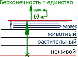 2011-03-25_rav_ikronot-hinuch-globali_lesson_n8_02