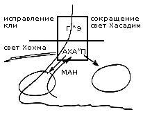 2011-04-03__rav_lesson_congress_n7_pic1