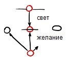2011-04-08_rav_kitvey-rb-dargot-sulam-645-mimaaseha_lesson_pic02