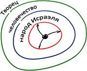 2011-04-10_rav_ahana-leytziat-mitzraim_lesson_n1_01