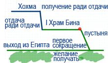 2011-04-12_rav_lecture_havaya-veshma-kabbalah_yetziat-mitzraim_08