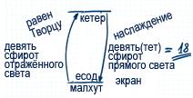 2011-04-12_rav_lecture_havaya-veshma-kabbalah_yetziat-mitzraim_10