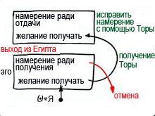2011-04-12_rav_lecture_havaya-veshma-kabbalah_yetziat-mitzraim_12