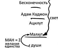 2011-04-18_rav_bs-igeret-13-1925-pg-055_lesson_01