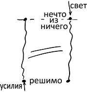 2011-05-05_rav_physica-modernit_lesson_02