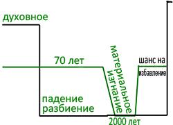 2011-05-10_rav_bs-yerushat-aretz_lesson_01