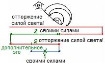 2011-05-11_rav_rb-shamati-034-itron-aaretz_lesson_pic07