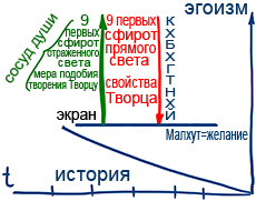 2011-05-13_rav_bs-maamar-herut-1_lesson_n19_01