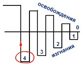 2011-05-13_rav_kitvey-rb-1988-16-kdusha-nivnet_lesson_pic06