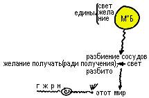 2011-05-17__rav_lecture_gilui-maarehet-kesher_02