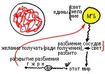 2011-05-17__rav_lecture_gilui-maarehet-kesher_05
