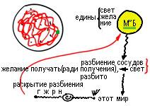 2011-05-17__rav_lecture_gilui-maarehet-kesher_11