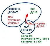 2011-05-17__rav_lecture_gilui-maarehet-kesher_13