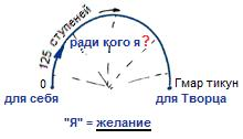 2011-05-17_rav_bs-tes-01_lesson_n16_01