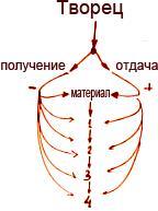 2011-05-21_rav_lesson_congress_n1_01
