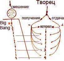 2011-05-21_rav_lesson_congress_n1_02