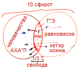 2011-05-21_rav_lesson_congress_pic18
