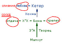2011-05-24_lecture_havaya-veshma-kabbalah_01