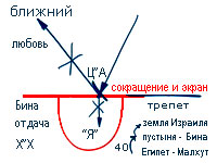 2011-05-24_lecture_havaya-veshma-kabbalah_02