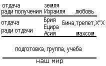 2011-05-24_lecture_havaya-veshma-kabbalah_03