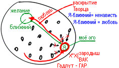 2011-05-24_lecture_havaya-veshma-kabbalah_07