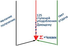 2011-05-24_rav_bs-pticha_lesson_n2_01