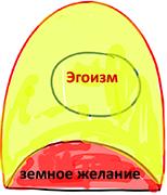 2011-05-25_rav_bs-pticha_lesson_n3_01