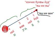 2011-05-26_rav_bs-tes-01_lesson_n20_pic07