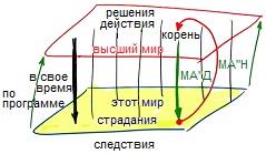 2011-05-27_rav_bs-pticha-kolelet_lesson_n1_pic06