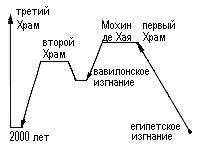 2011-05-31_rav_lecture_havaya-veshma-kabbalah_01