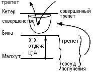 2011-05-31_rav_lecture_havaya-veshma-kabbalah_02
