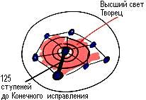 2011-05-31_rav_lecture_havaya-veshma-kabbalah_03