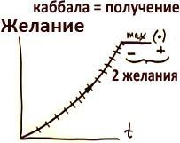 2011-06-03_rav_lesson_congress_n1_2