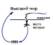 2011-06-04__rav_lesson_congress_n2_pic1