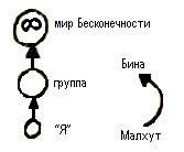 2011-06-04_rav_lesson_congress_n2_02
