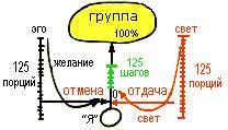 2011-06-04_rav_lesson_congress_n2_04