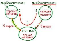 2011-06-06_rav_lecture_havaya-veshma-kabbalah_erev-ihud_shavuot_pic04