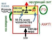2011-06-06_rav_lecture_havaya-veshma-kabbalah_erev-ihud_shavuot_pic05
