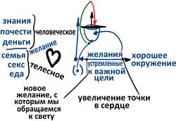 2011-06-07_rav_kitvey-rb-dargot-sulam-940-nekuda-she-ba-lev_lesson_01