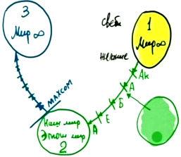 2011-06-10_rav_lesson_congress_n1_01