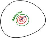 2011-06-21_rav_bs-matan-tora_lesson_n3_01