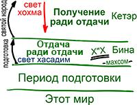 2011-06-24_rav_bs-maamar-herut-1_lesson_n21_01