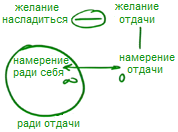 2011-06-24_rav_bs-pticha-kolelet_lesson_n2_pic02