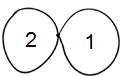 2011-06-26_rav_bs-tes-01_lesson_n31_pic02