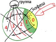 2011-07-12_rav_bs-matan-tora_lesson_n12_01