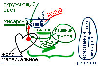 2011-07-12_rav_lecture_havaya-veshma-kabbalah_itpathut-haim_pic01